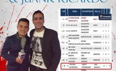 'TOCARÁ OLVIDARTE' ENTRE LAS 10 MÁS SONADAS EN COLOMBIA