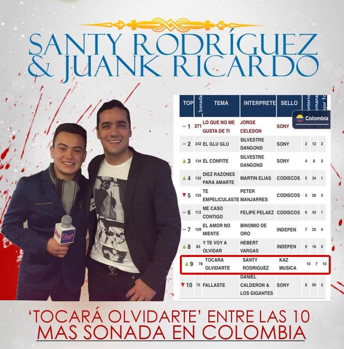 Santy Rodríguez & JuanK Ricardo